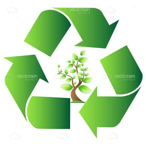 recycyling